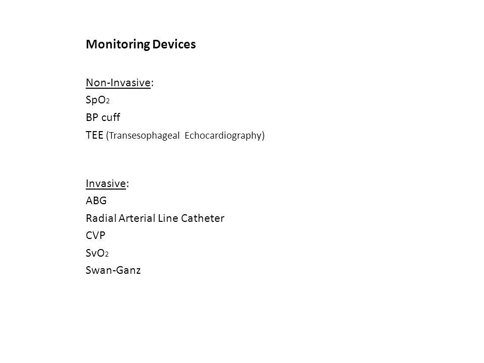 Monitoring Devices Non-Invasive: SpO2 BP cuff