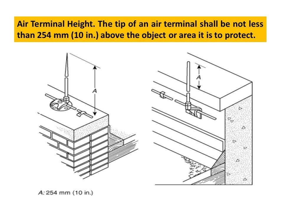 Air Terminal Height.