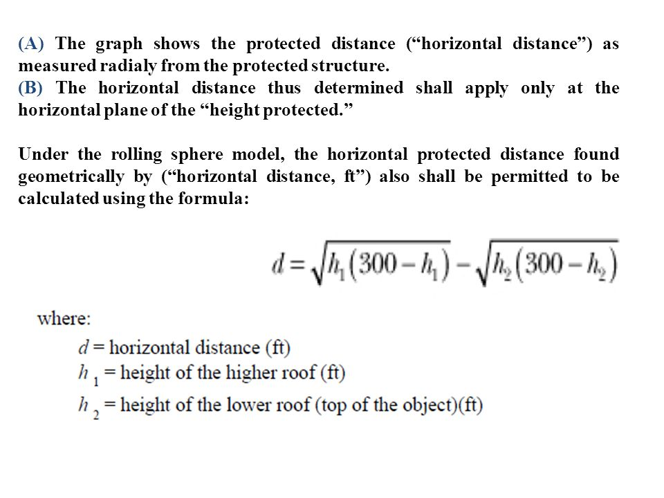 (A) The graph shows the protected distance ( horizontal distance ) as measured radialy from the protected structure.