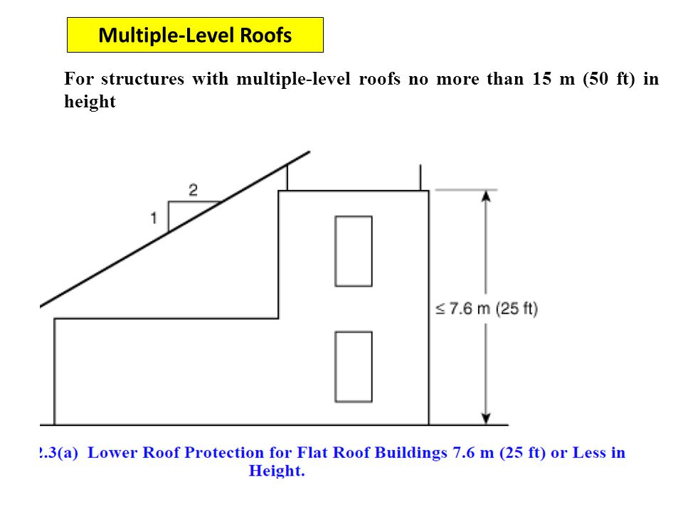 Multiple-Level Roofs For structures with multiple-level roofs no more than 15 m (50 ft) in height