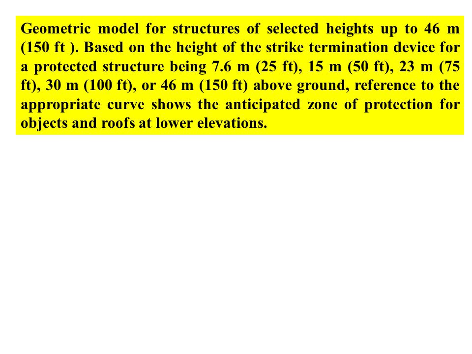 Geometric model for structures of selected heights up to 46 m (150 ft ).