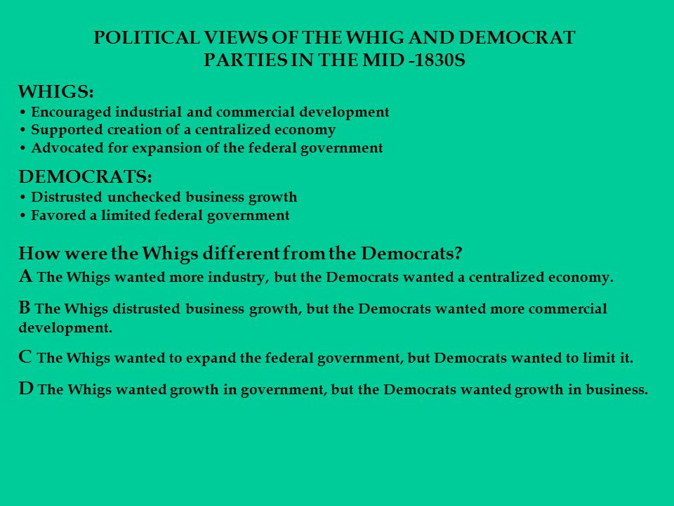 POLITICAL VIEWS OF THE WHIG AND DEMOCRAT