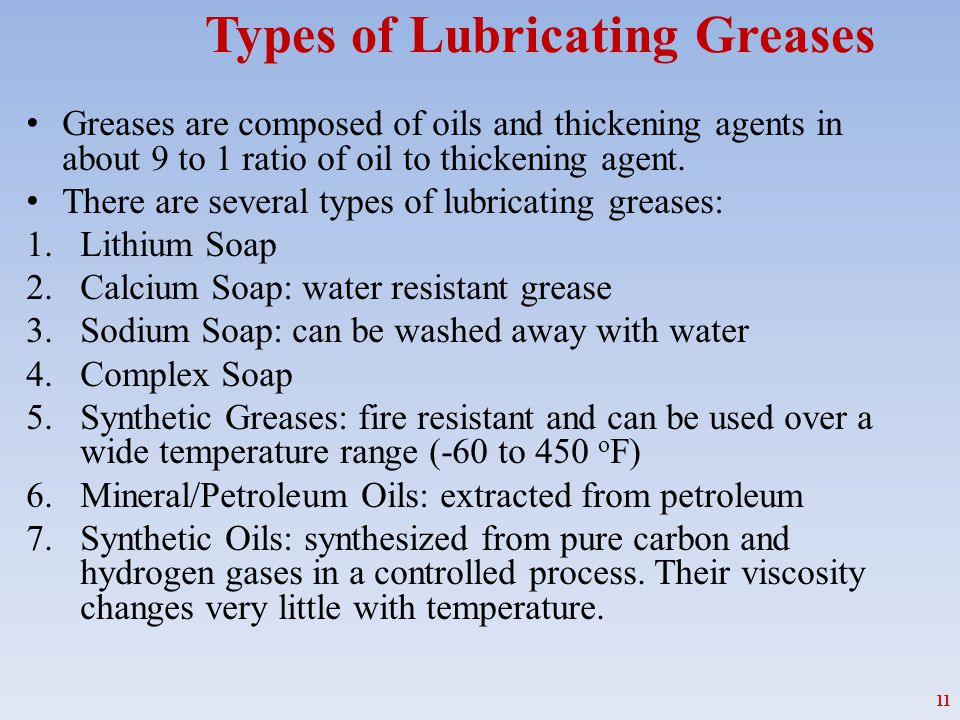 Types of Lubricating Greases