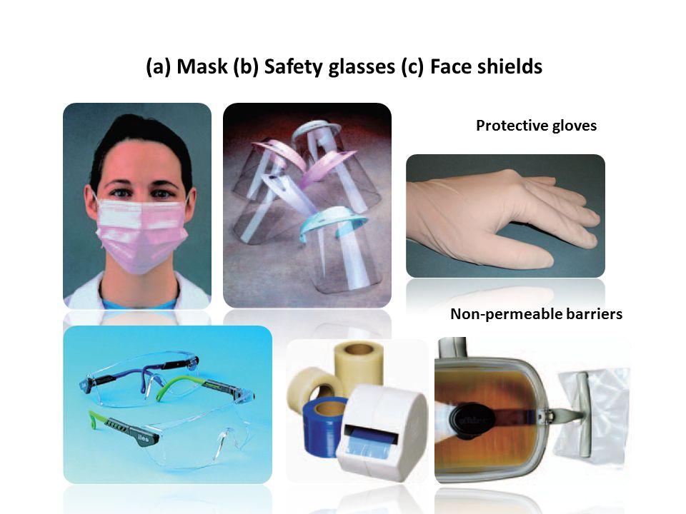 (a) Mask (b) Safety glasses (c) Face shields