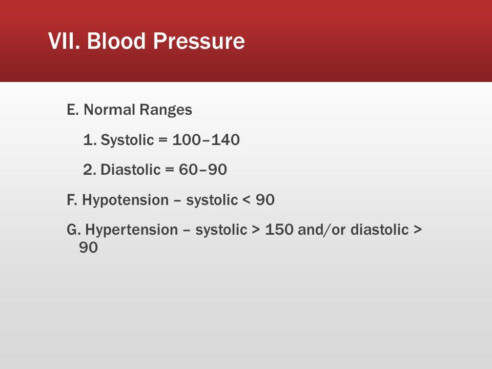 VII. Blood Pressure