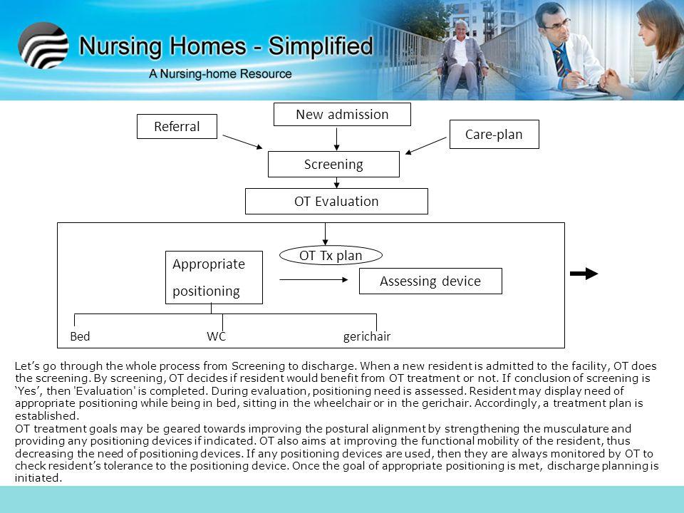New admission Referral Care-plan Screening OT Evaluation OT Tx plan