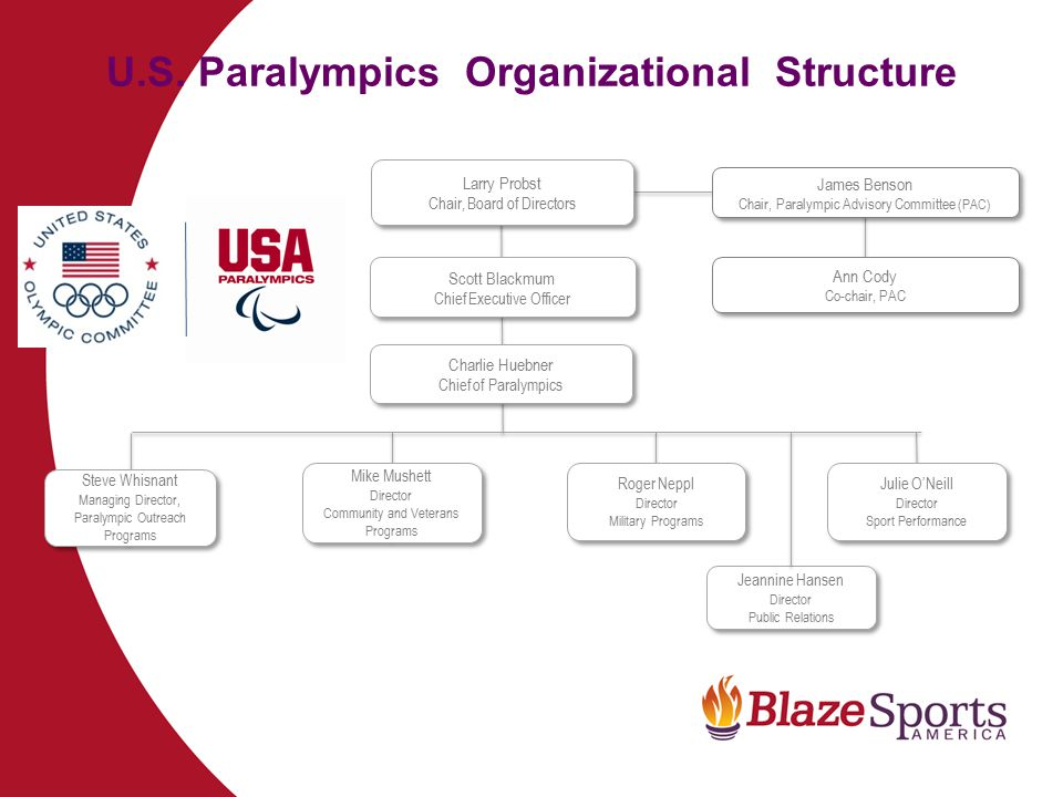 U.S. Paralympics Organizational Structure