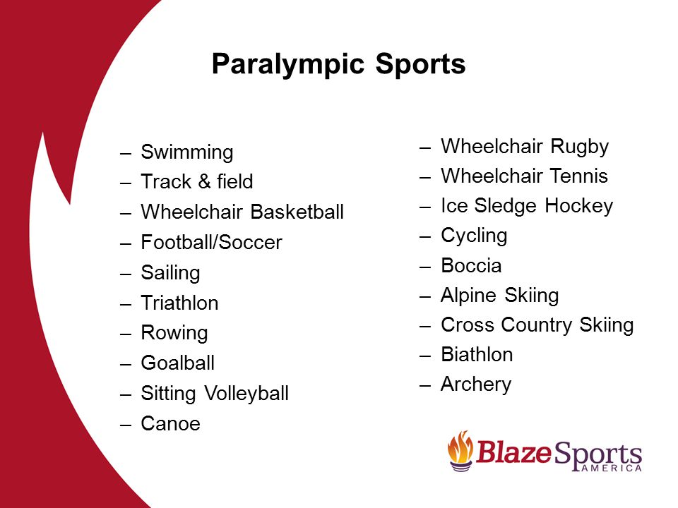 Paralympic Sports Wheelchair Rugby Swimming Wheelchair Tennis