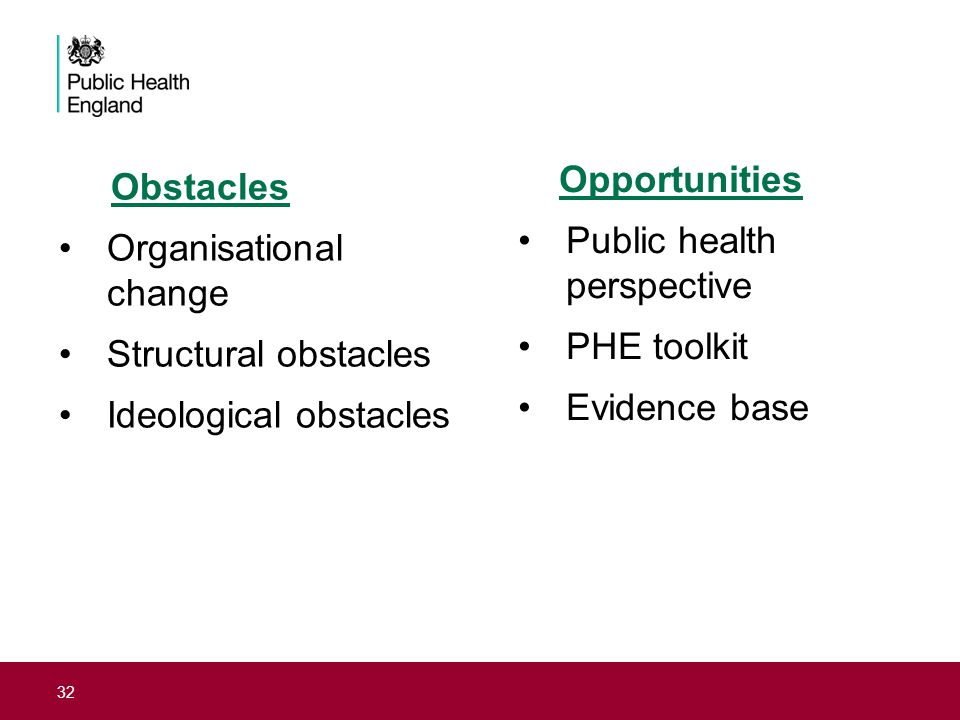 Opportunities Public health perspective. PHE toolkit. Evidence base. Obstacles. Organisational change.