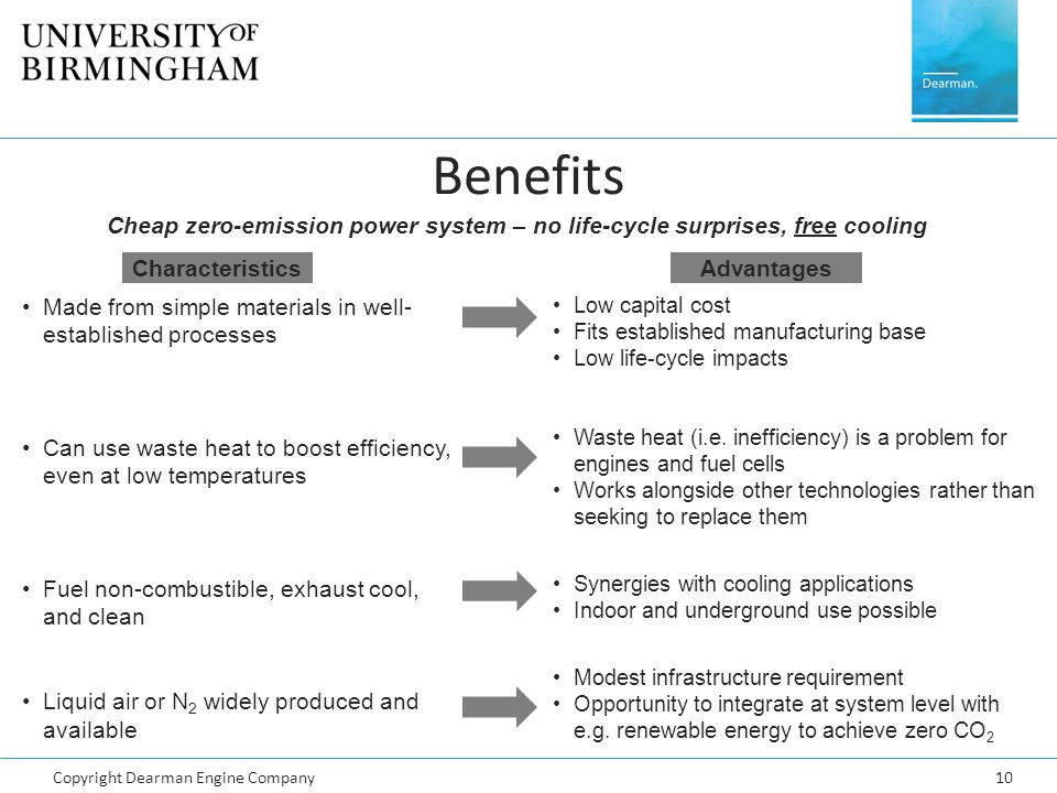Benefits Cheap zero-emission power system – no life-cycle surprises, free cooling. Characteristics.