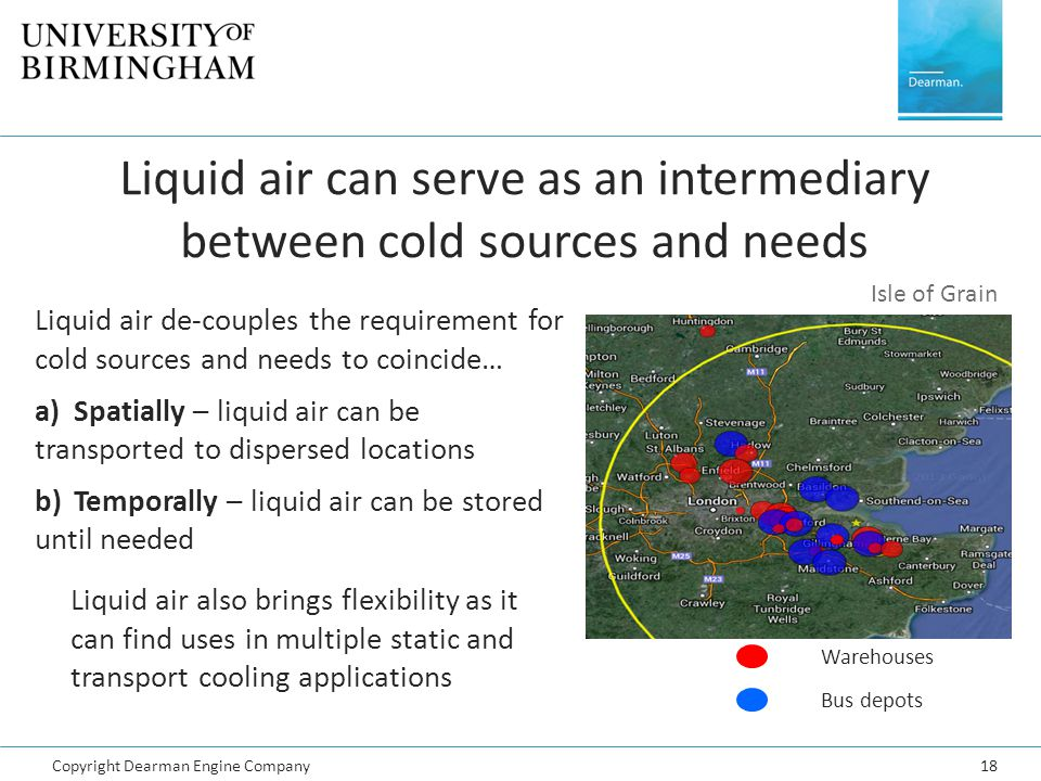 Liquid air can serve as an intermediary between cold sources and needs