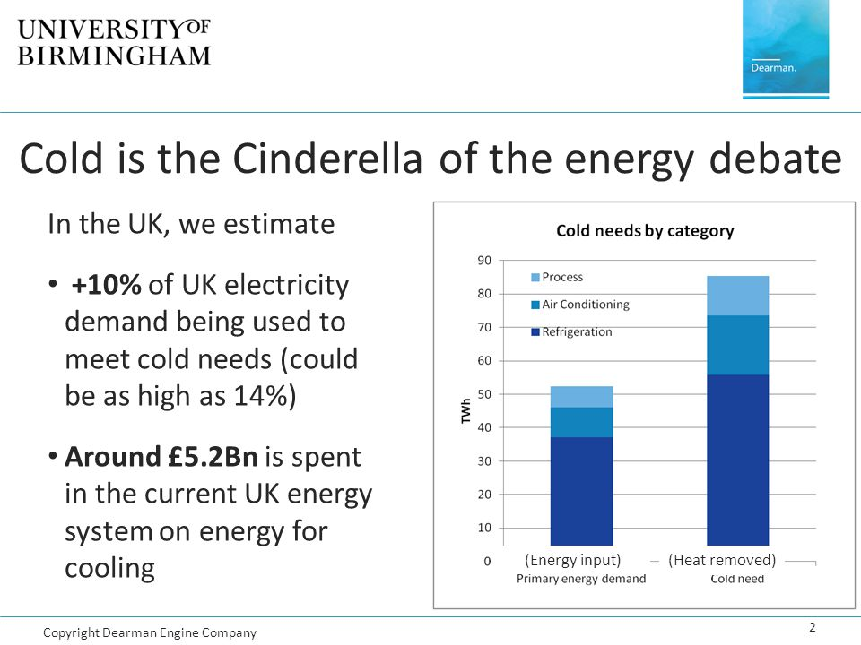 Cold is the Cinderella of the energy debate