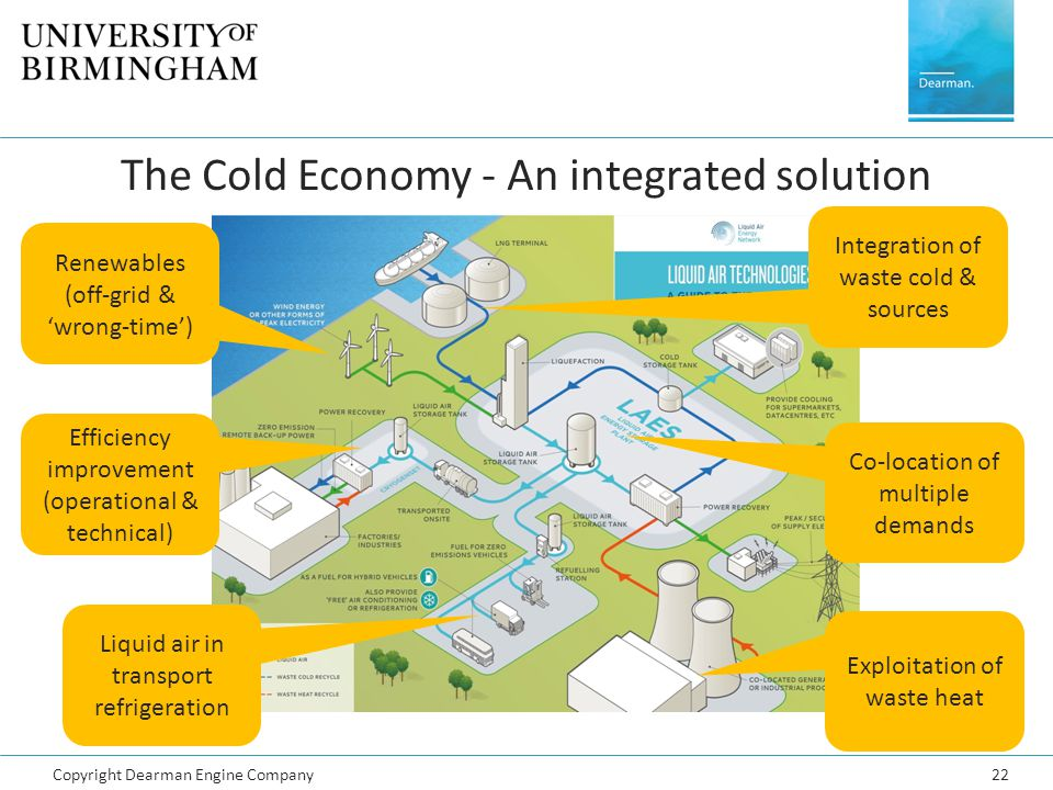 The Cold Economy - An integrated solution