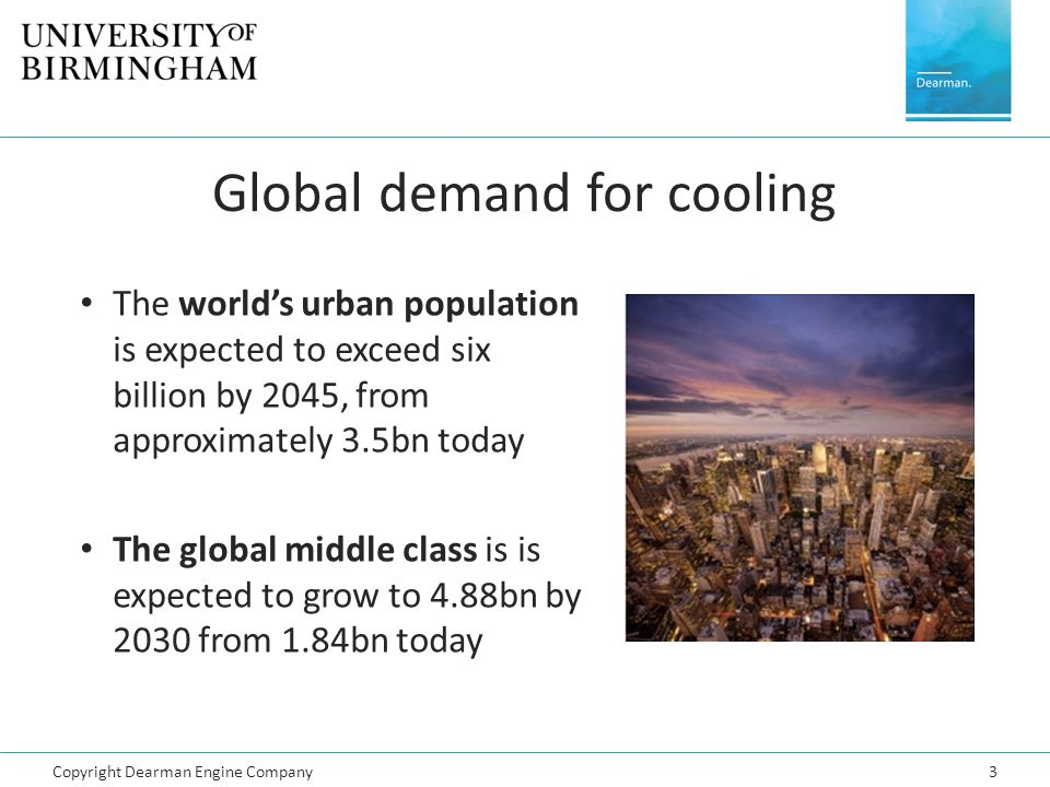Global demand for cooling