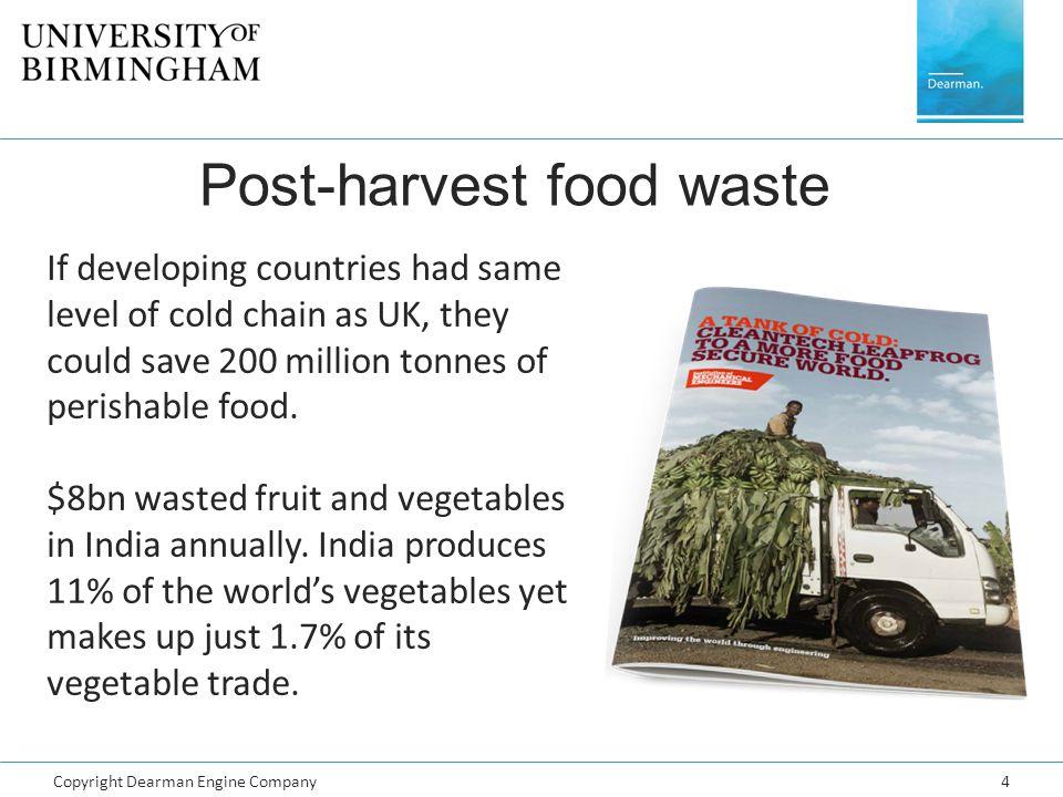 Post-harvest food waste