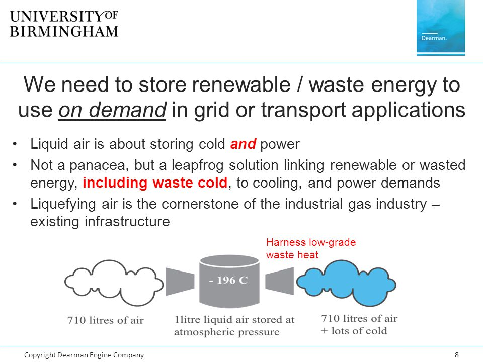 We need to store renewable / waste energy to use on demand in grid or transport applications