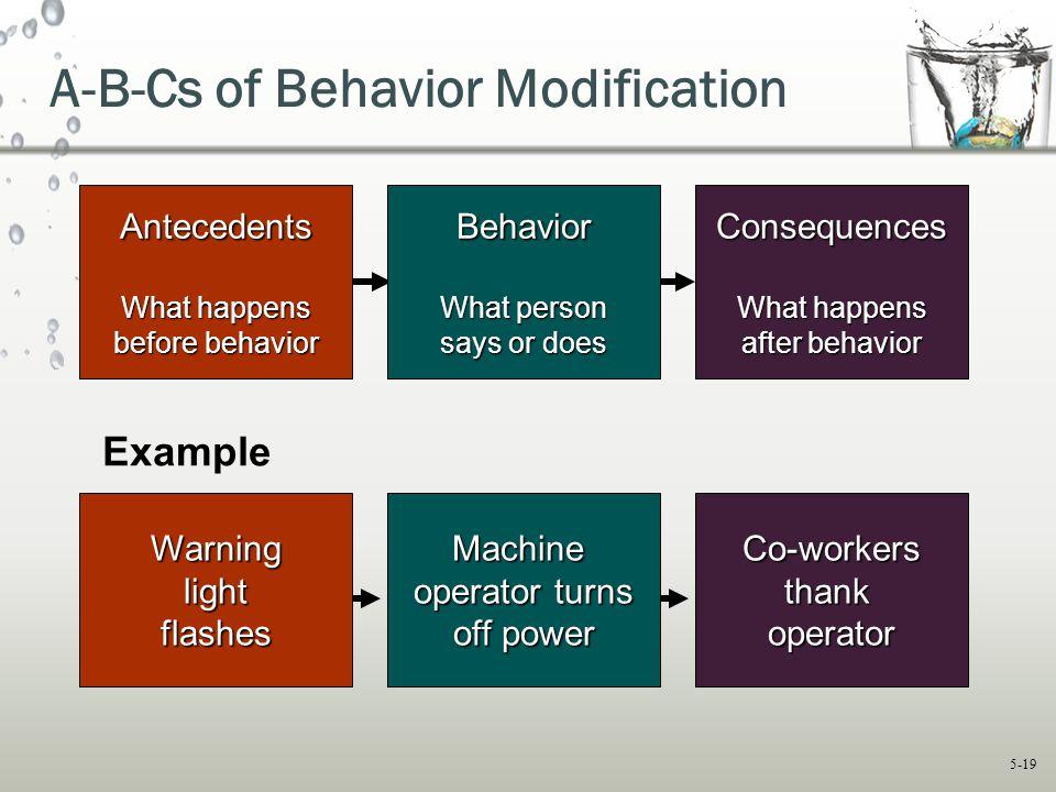 A-B-Cs of Behavior Modification