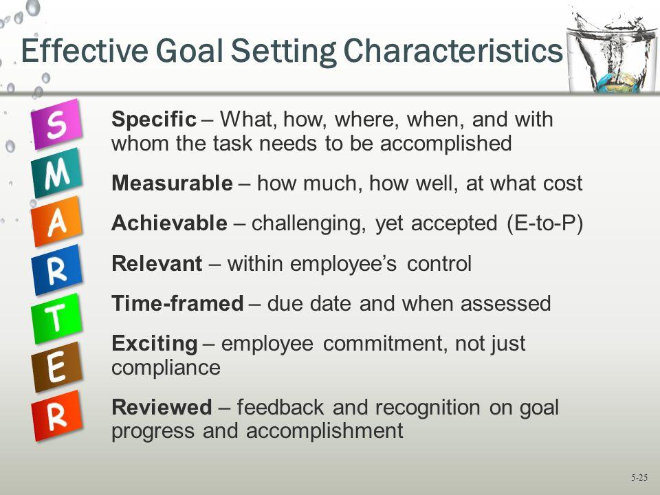 Effective Goal Setting Characteristics