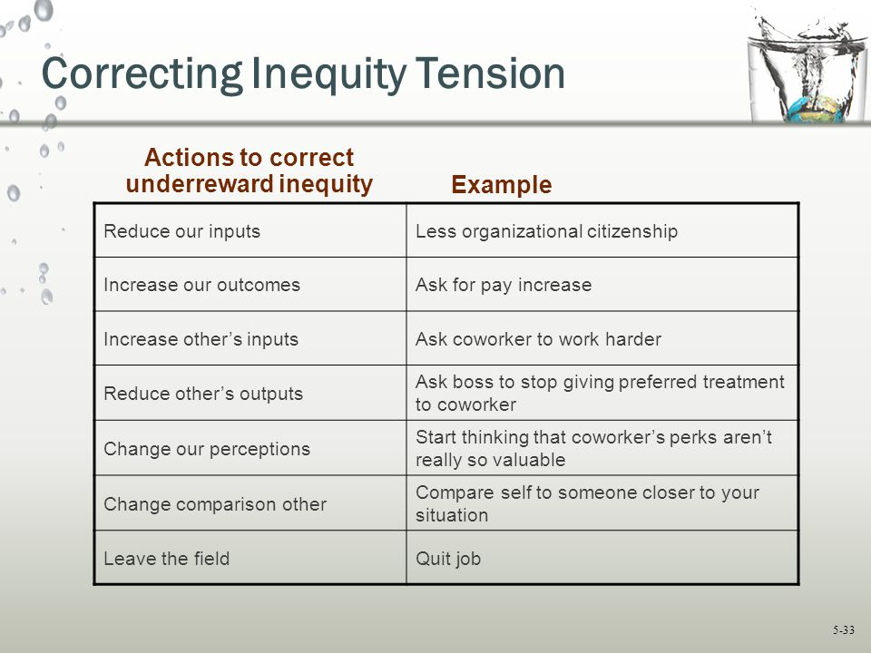 Correcting Inequity Tension
