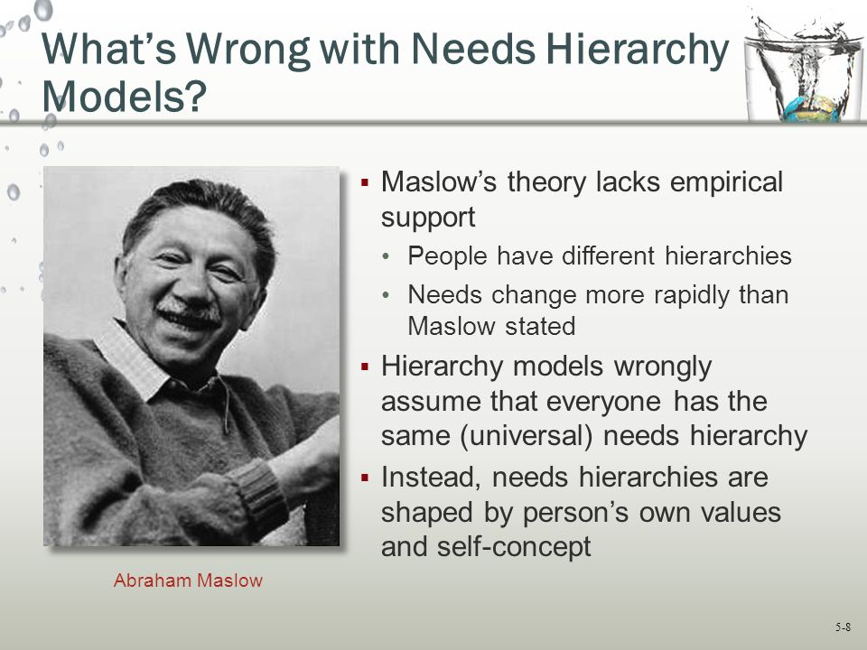 What's Wrong with Needs Hierarchy Models