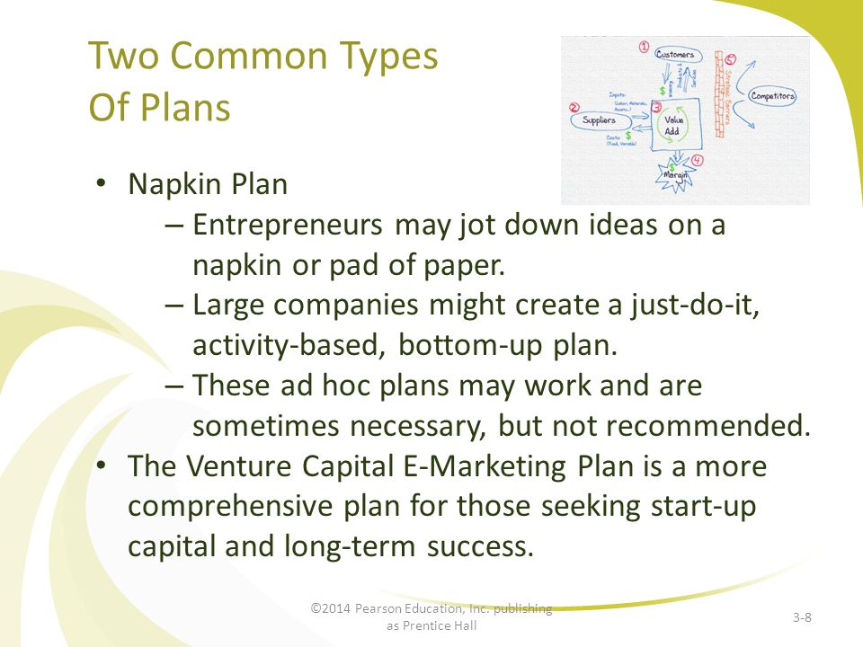 Two Common Types Of Plans