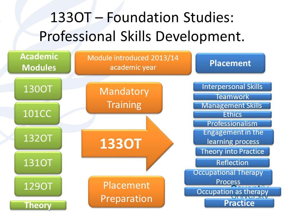 133OT – Foundation Studies: Professional Skills Development.