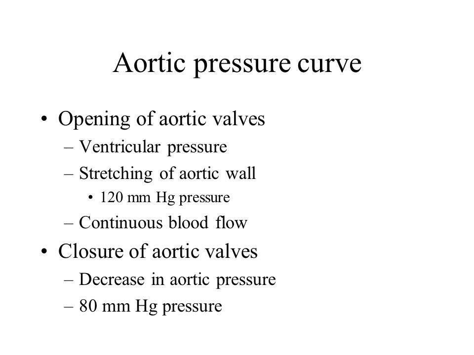Aortic pressure curve Opening of aortic valves
