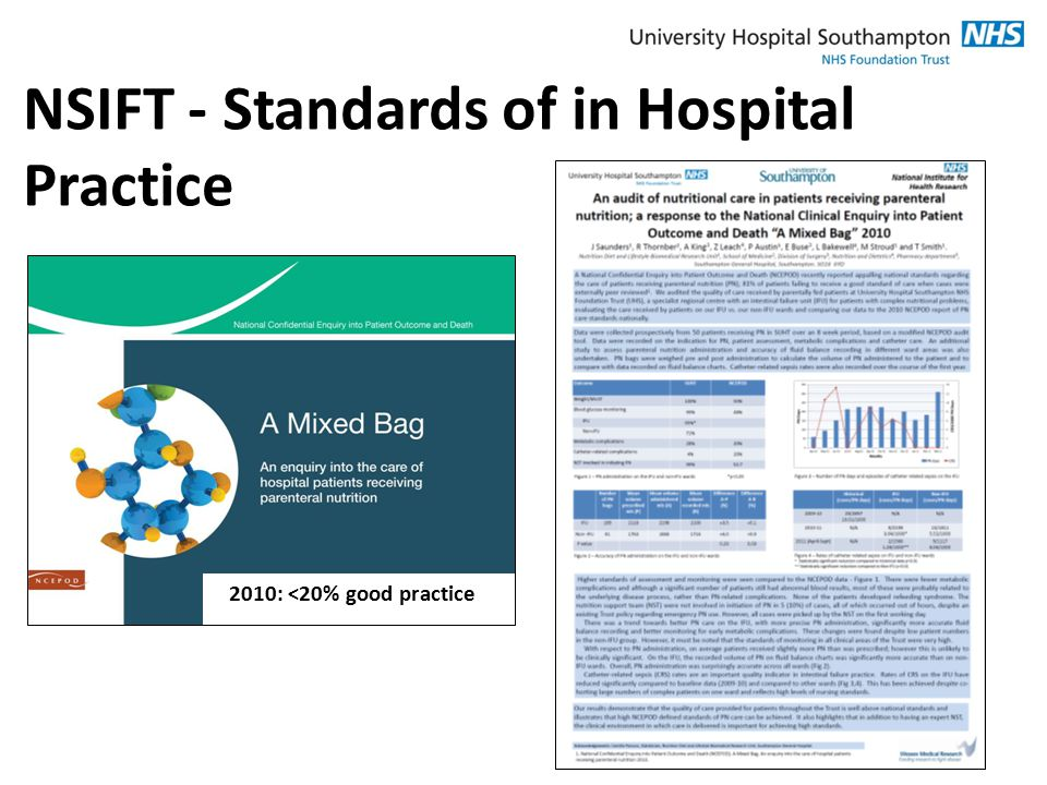 NSIFT - Standards of in Hospital Practice