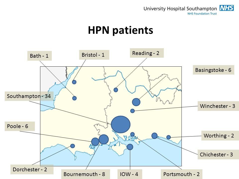 HPN patients Reading - 2 Bath - 1 Bristol - 1 Basingstoke - 6