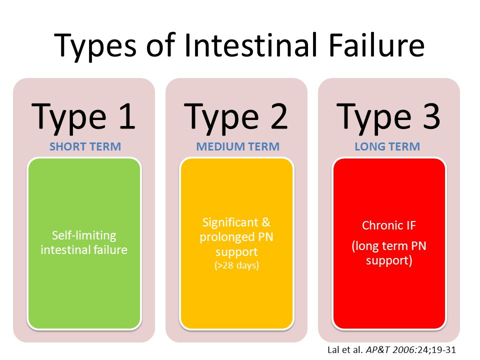 Types of Intestinal Failure