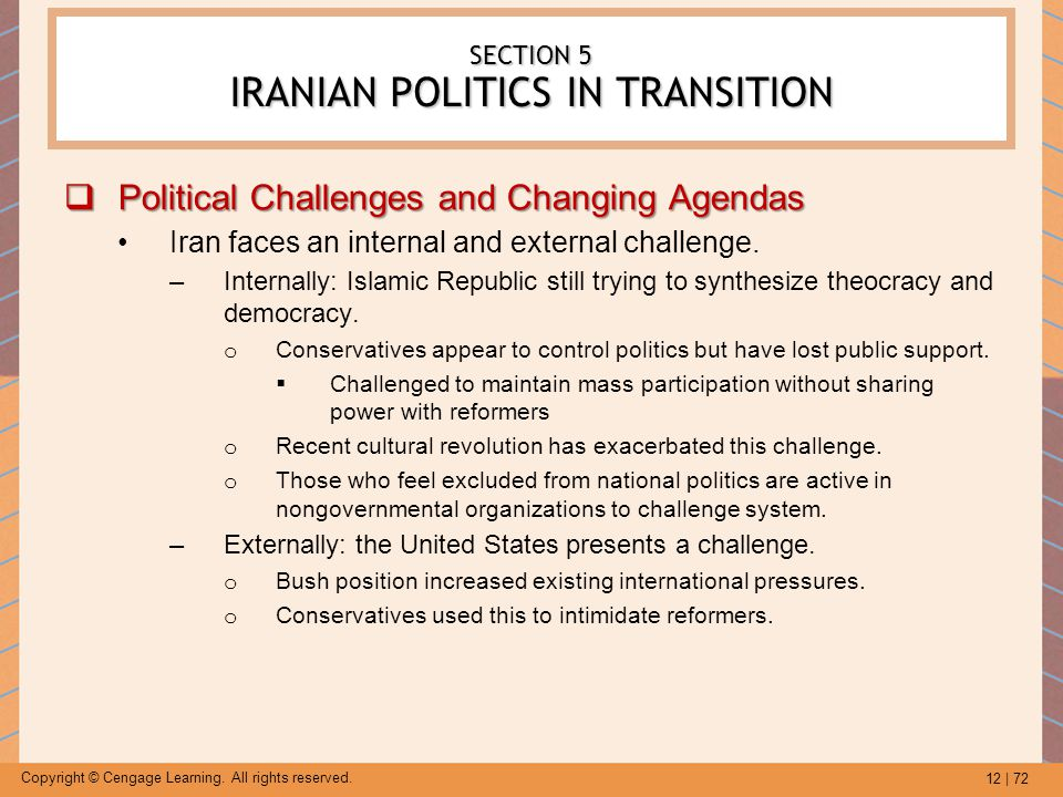 SECTION 5 IRANIAN POLITICS IN TRANSITION