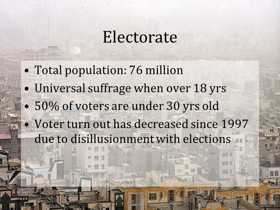 Electorate Total population: 76 million