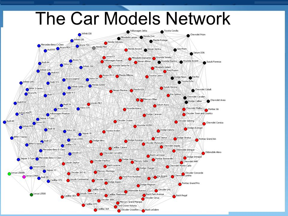 The Car Models Network