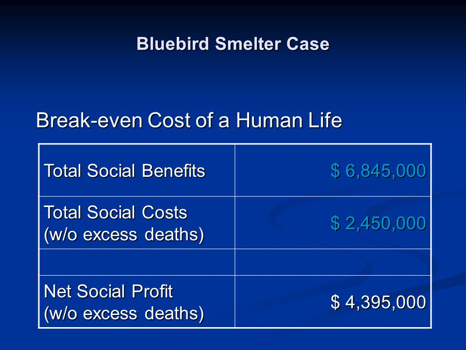 Break-even Cost of a Human Life