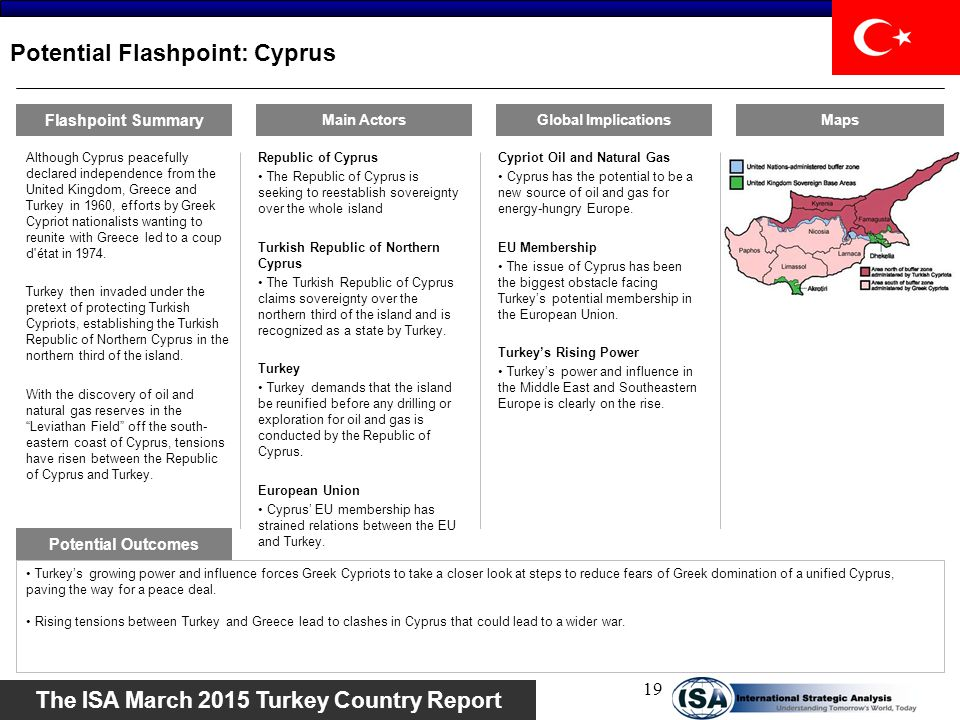 Potential Flashpoint: Cyprus