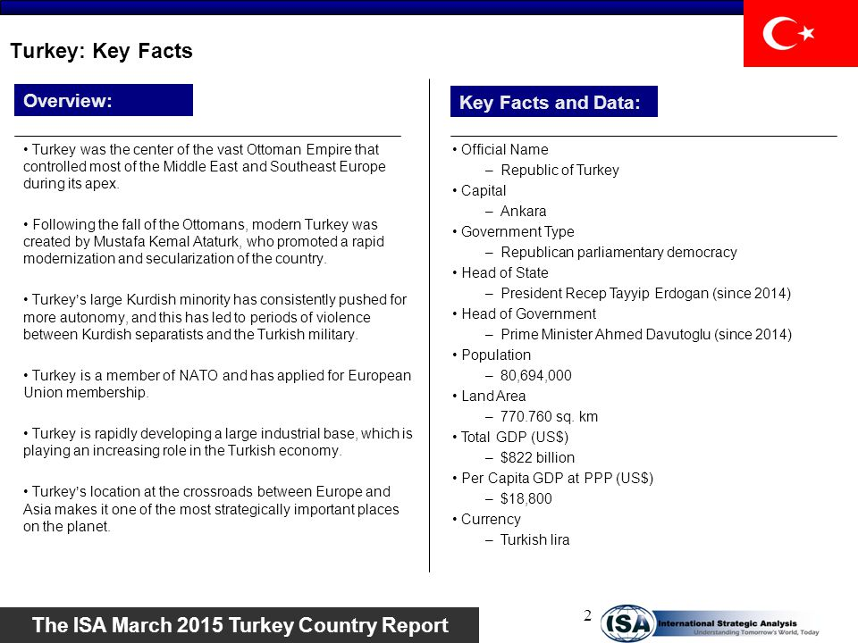 Turkey: Key Facts Overview: Key Facts and Data: