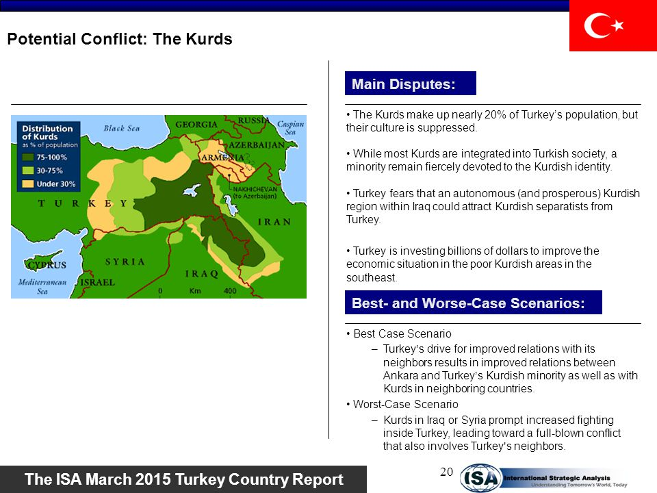 Potential Conflict: The Kurds