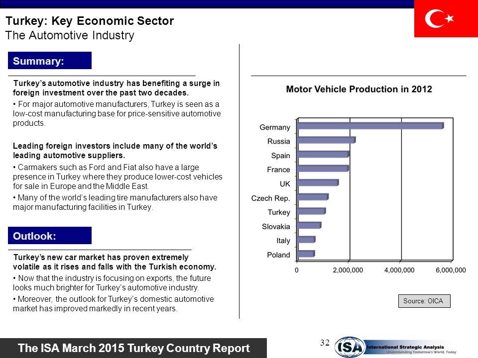 Turkey: Key Economic Sector The Automotive Industry