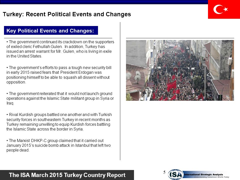 Turkey: Recent Political Events and Changes