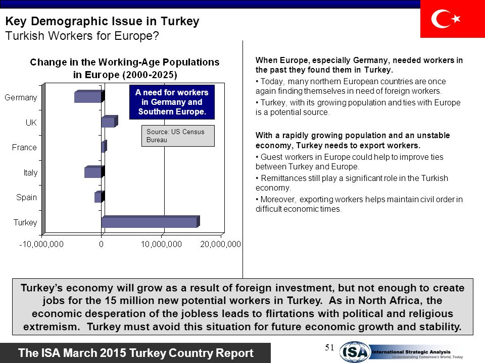 Key Demographic Issue in Turkey Turkish Workers for Europe