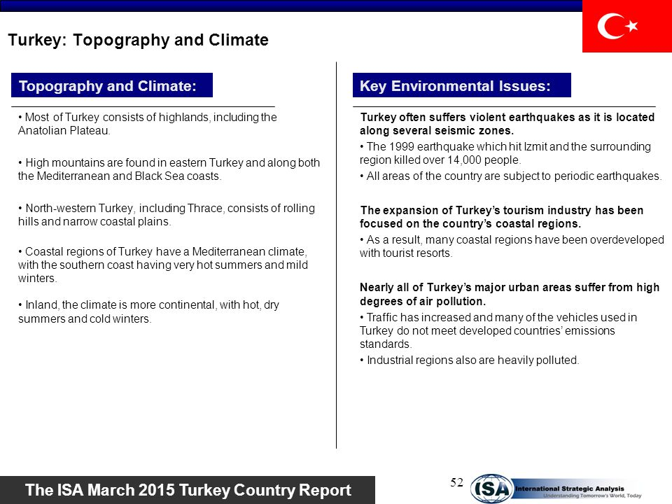 Turkey: Topography and Climate