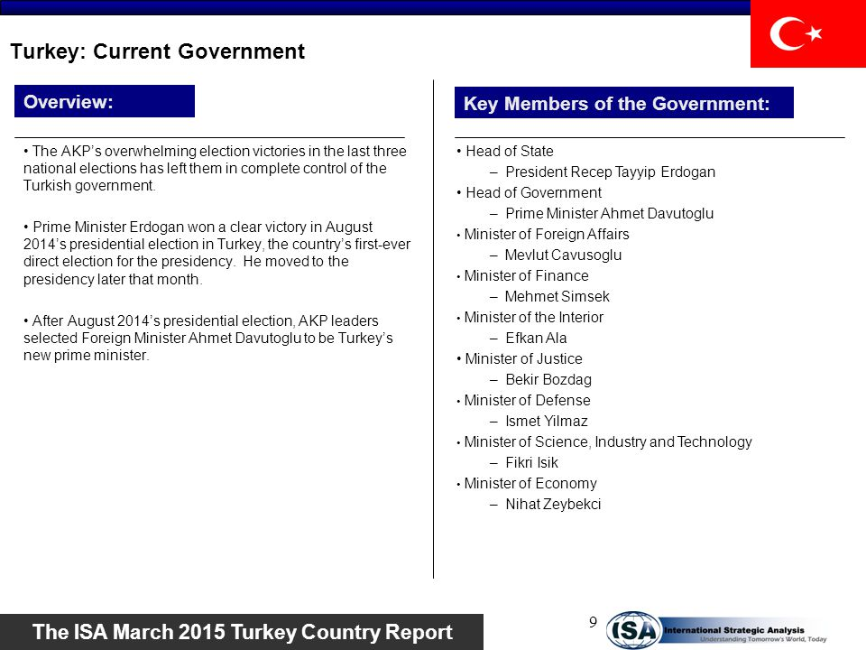 Turkey: Current Government