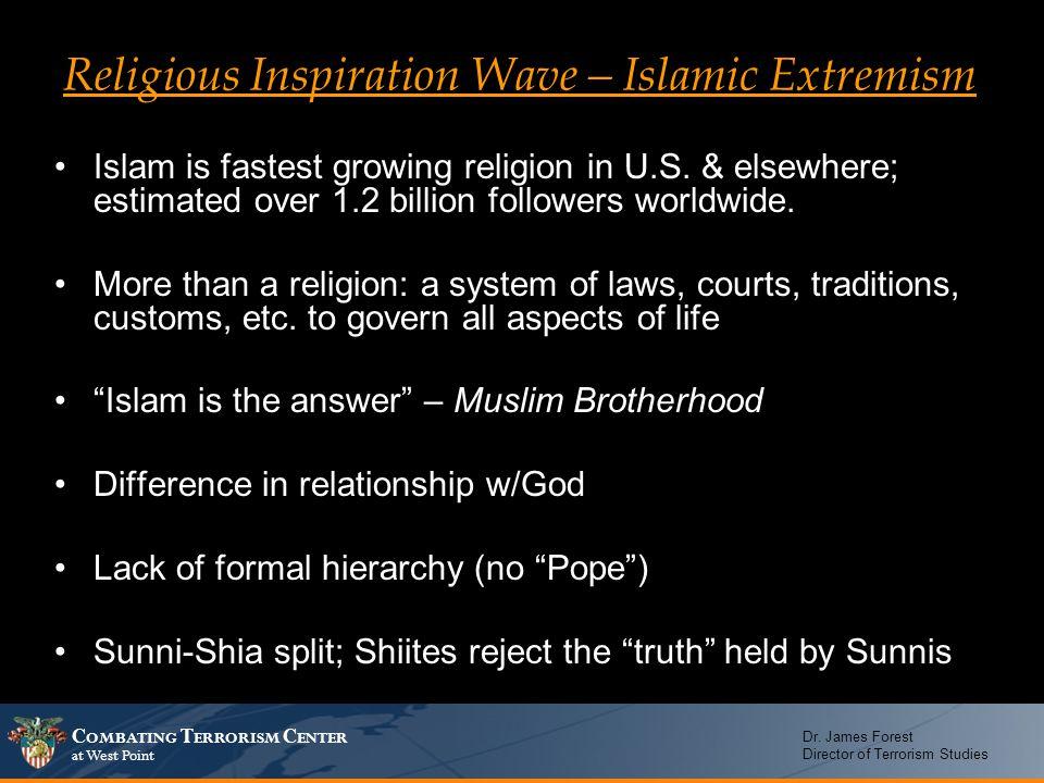 Religious Inspiration Wave – Islamic Extremism