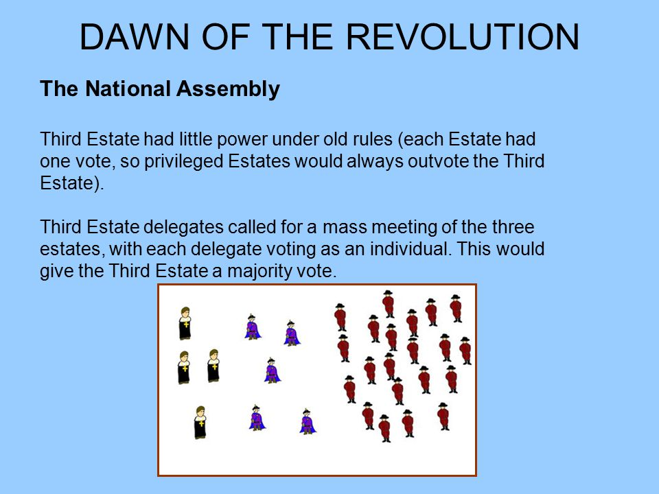 DAWN OF THE REVOLUTION The National Assembly