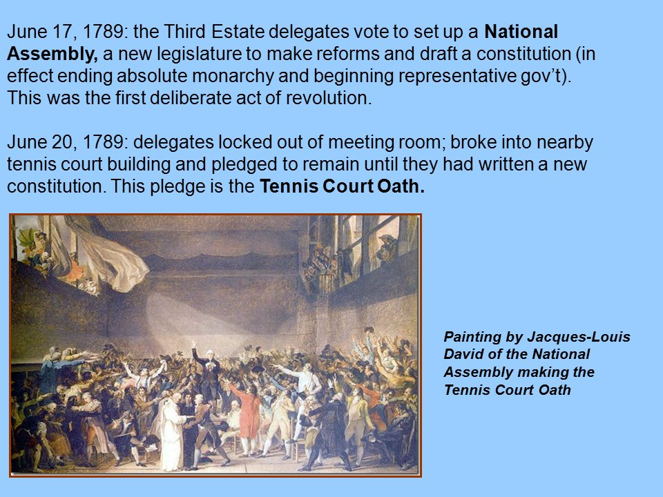 June 17, 1789: the Third Estate delegates vote to set up a National Assembly, a new legislature to make reforms and draft a constitution (in effect ending absolute monarchy and beginning representative gov't). This was the first deliberate act of revolution.
