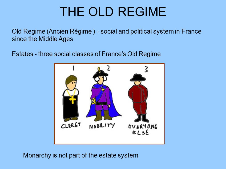 THE OLD REGIME Old Regime (Ancien Régime ) - social and political system in France since the Middle Ages.