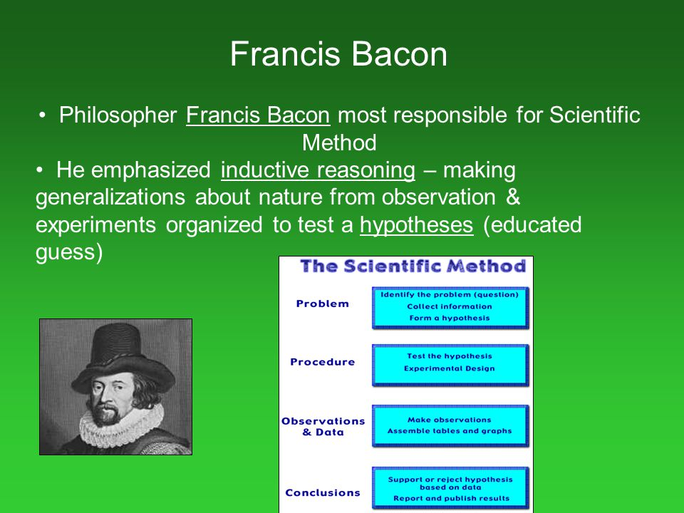 Philosopher Francis Bacon most responsible for Scientific Method