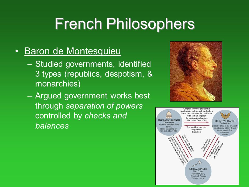 French Philosophers Baron de Montesquieu