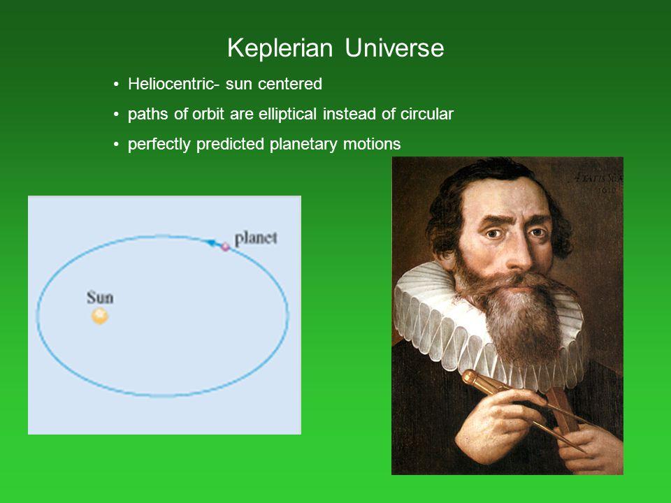 Keplerian Universe Heliocentric- sun centered