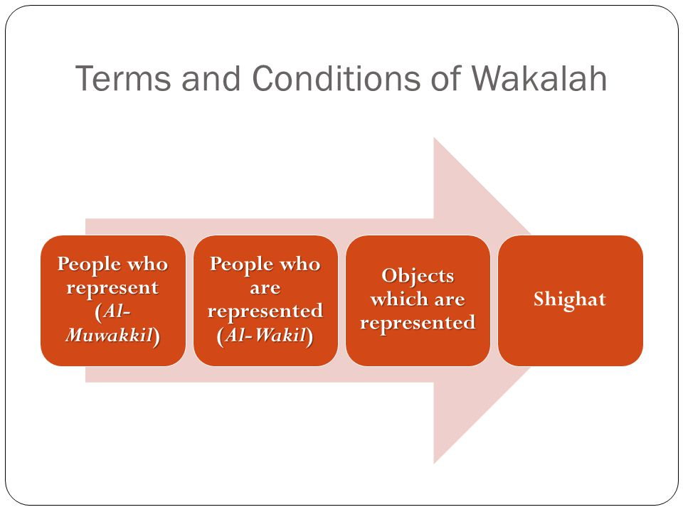 Terms and Conditions of Wakalah